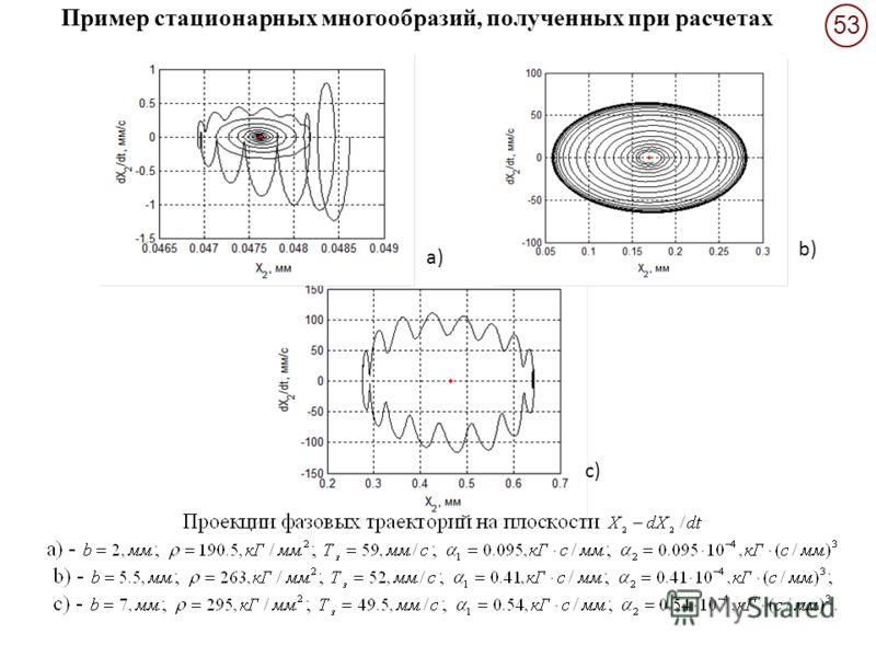 5353 a) b) c) Пример стационарных многообразий, полученных при расчетах