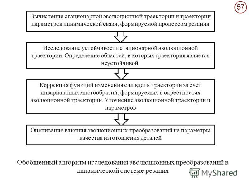 57 Вычисление стационарной эволюционной траектории и траектории параметров динамической связи, формируемой процессом резания Исследование устойчивости стационарной эволюционной траектории. Определение областей, в которых траектория является неустойчи