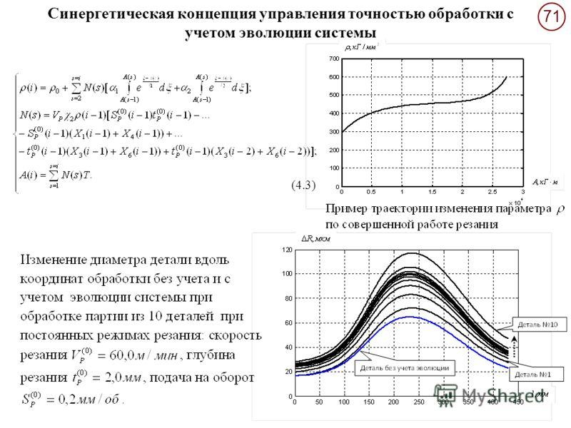 71 Синергетическая концепция управления точностью обработки с учетом эволюции системы (4.3)