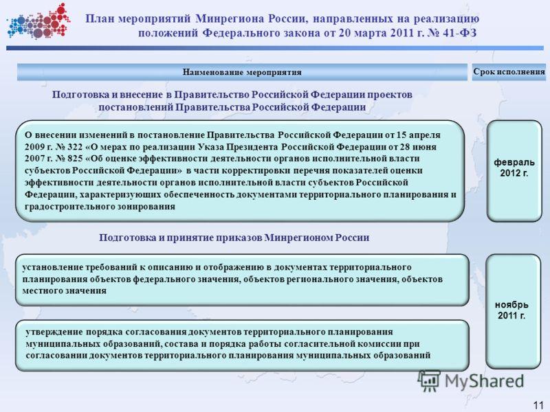 11 План мероприятий Минрегиона России, направленных на реализацию положений Федерального закона от 20 марта 2011 г. 41-ФЗ установление требований к описанию и отображению в документах территориального планирования объектов федерального значения, объе