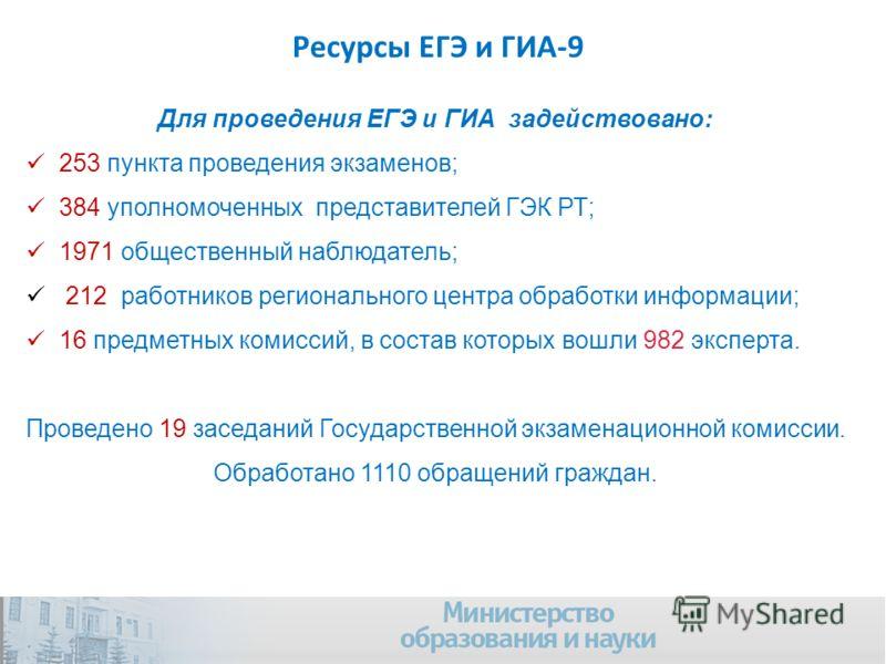 Ресурсы ЕГЭ и ГИА-9 2 Для проведения ЕГЭ и ГИА задействовано: 253 пункта проведения экзаменов; 384 уполномоченных представителей ГЭК РТ; 1971 общественный наблюдатель; 212 работников регионального центра обработки информации; 16 предметных комиссий,