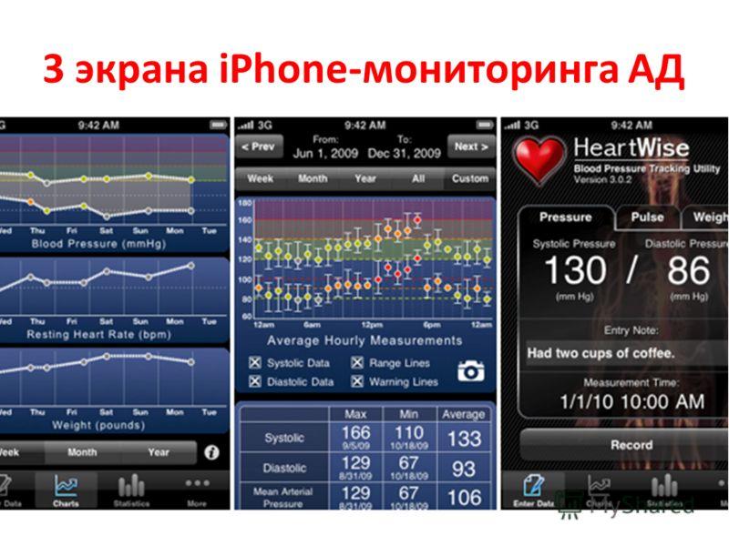 3 экрана iPhone-мониторинга АД