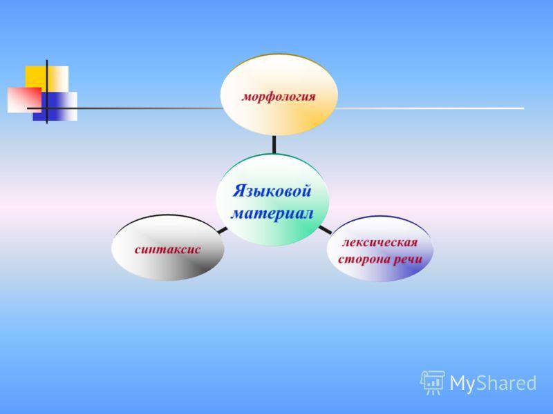 Языковой материал морфология лексическая сторона речи синтаксис