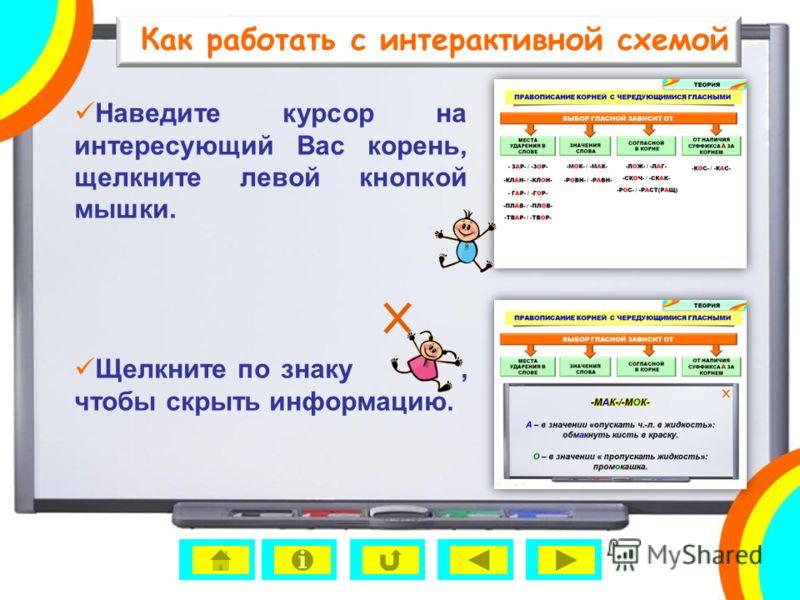 Как работать с интерактивной схемой Наведите курсор на интересующий Вас корень, щелкните левой кнопкой мышки. Щелкните по знаку, чтобы скрыть информацию.