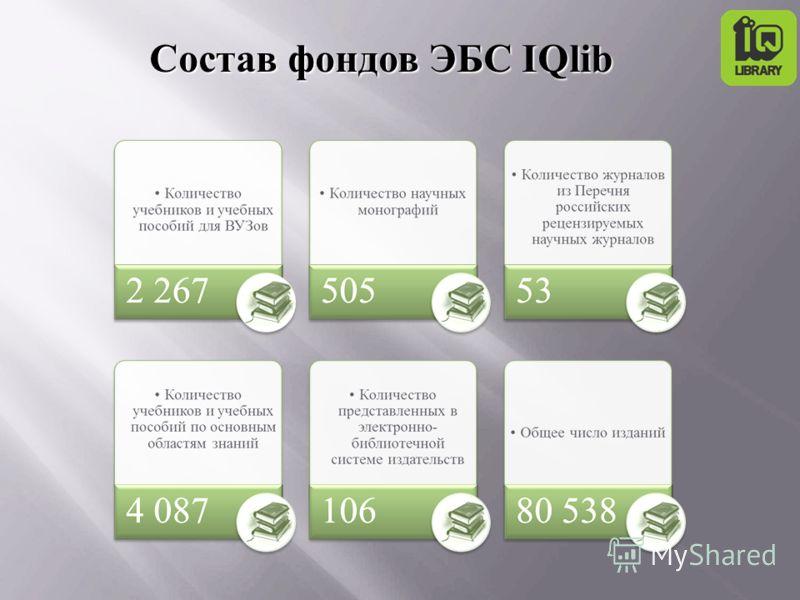 Состав фондов ЭБС IQlib