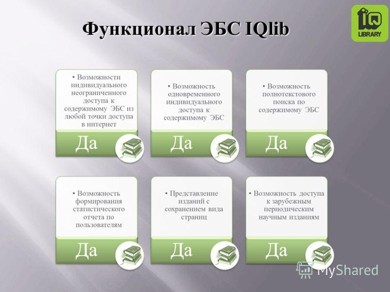 Функционал ЭБС IQlib