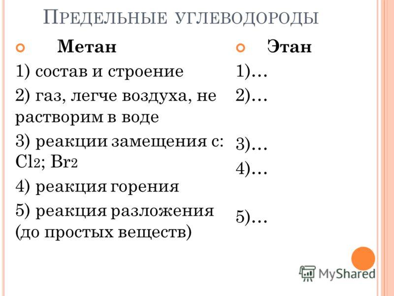 П РЕДЕЛЬНЫЕ УГЛЕВОДОРОДЫ Метан 1) состав и строение 2) газ, легче воздуха, не растворим в воде 3) реакции замещения с: Cl 2 ; Br 2 4) реакция горения 5) реакция разложения (до простых веществ) Этан 1)… 2)… 3)… 4)… 5)…