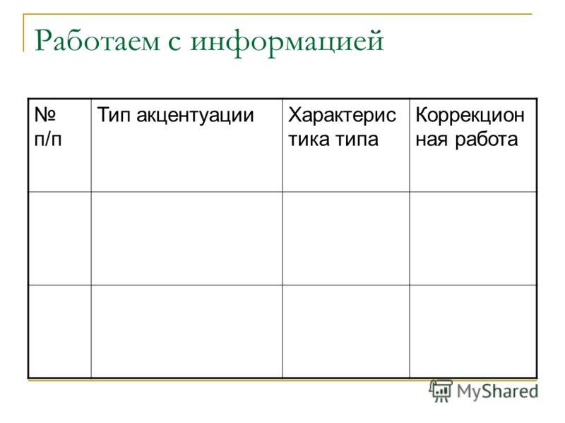 Работаем с информацией п/п Тип акцентуацииХарактерис тика типа Коррекцион ная работа