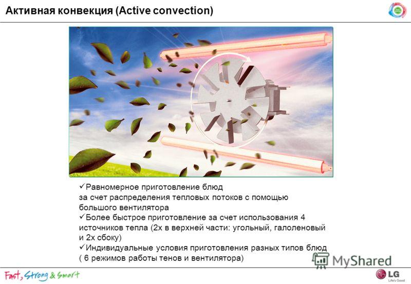 Активная конвекция (Active convection) Равномерное приготовление блюд за счет распределения тепловых потоков с помощью большого вентилятора Более быстрое приготовление за счет использования 4 источников тепла (2х в верхней части: угольный, галоленовы