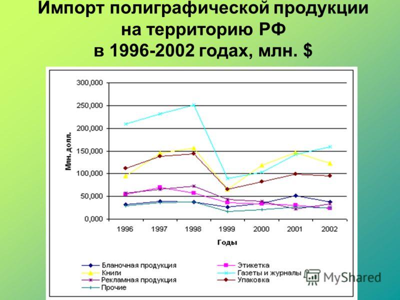 Импорт полиграфической продукции на территорию РФ в 1996-2002 годах, млн. $
