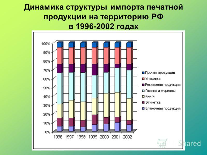 Динамика структуры импорта печатной продукции на территорию РФ в 1996-2002 годах