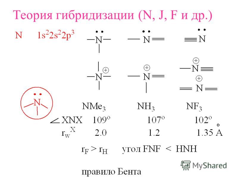 Теория гибридизации (N, J, F и др.)