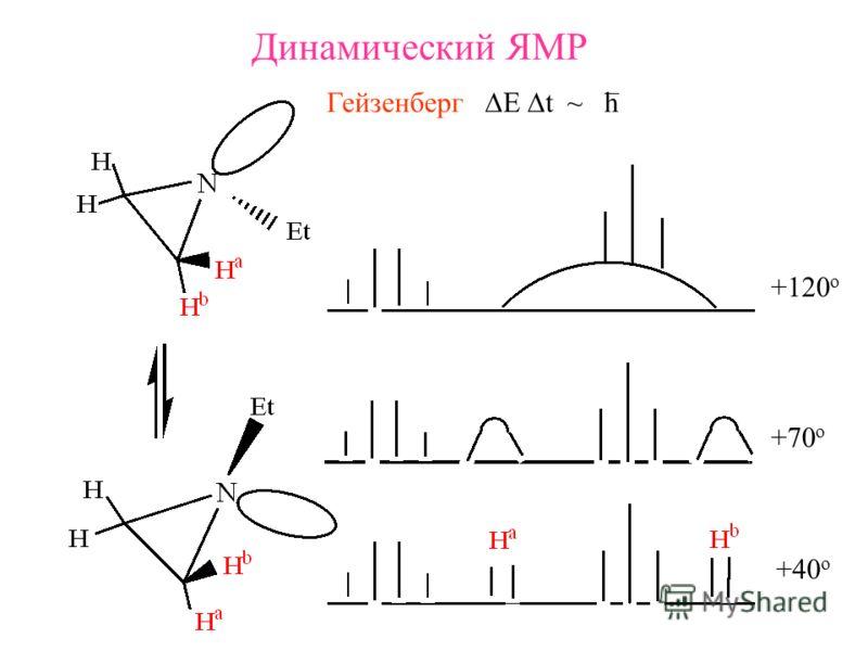 Динамический ЯМР Гейзенберг E t ~ h +40 o +70 o +120 o