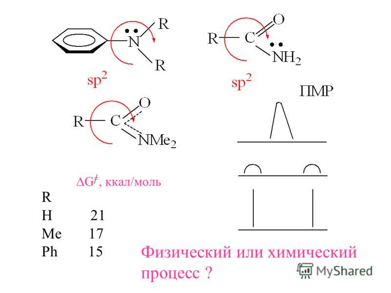 G =, ккал/моль R H 21 Me 17 Ph 15 Физический или химический процесс ?