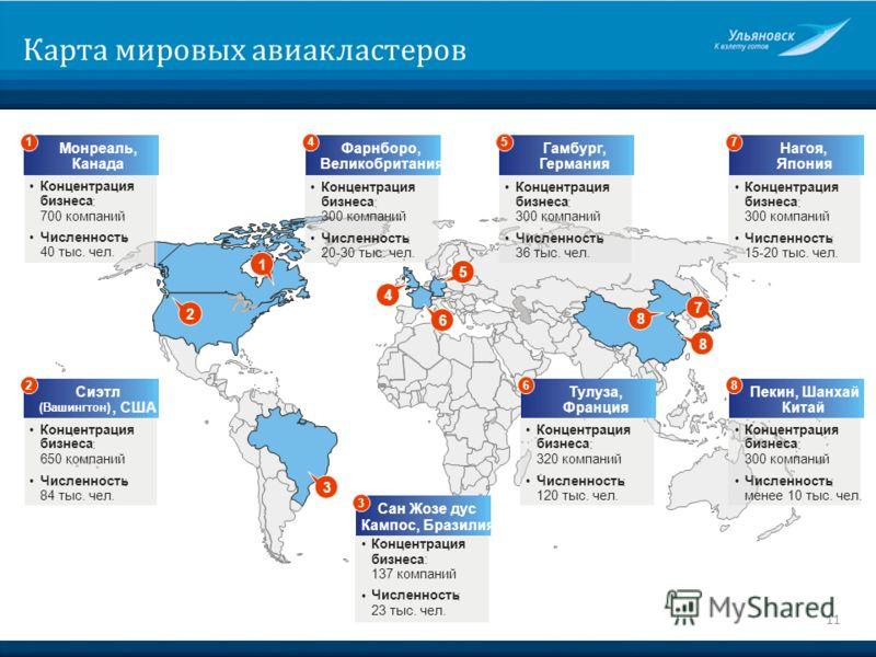 Карта мировых авиакластеров 11