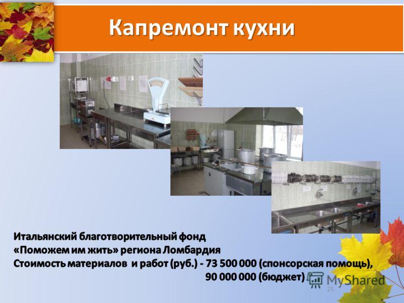 Капремонт кухни 25