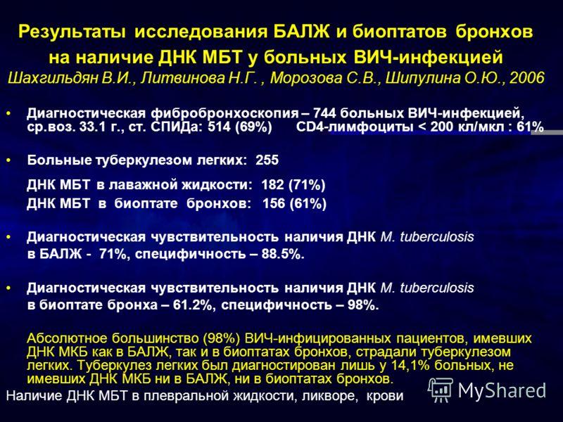 Результаты исследования БАЛЖ и биоптатов бронхов на наличие ДНК МБТ у больных ВИЧ-инфекцией Шахгильдян В.И., Литвинова Н.Г., Морозова С.В., Шипулина О.Ю., 2006 Диагностическая фибробронхоскопия – 744 больных ВИЧ-инфекцией, ср.воз. 33.1 г., ст. СПИДа: