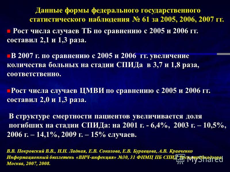 Данные формы федерального государственного статистического наблюдения 61 за 2005, 2006, 2007 гг. Рост числа случаев ТБ по сравнению с 2005 и 2006 гг. составил 2,1 и 1,3 раза. Рост числа случаев ТБ по сравнению с 2005 и 2006 гг. составил 2,1 и 1,3 раз