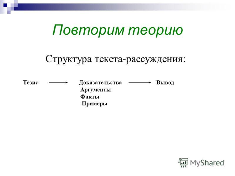 Повторим теорию Структура текста-рассуждения: Тезис Доказательства Вывод Аргументы Факты Примеры