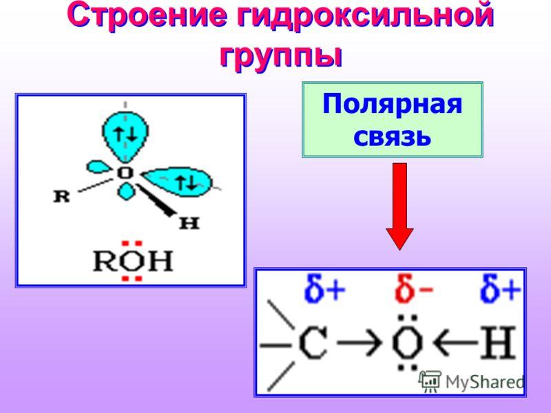 Презентация к уроку химии для 10 класса