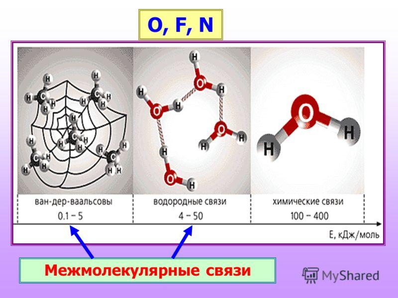 Межмолекулярные связи O, F, N