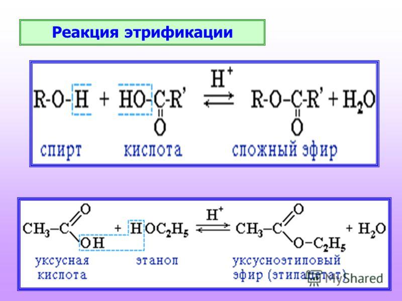 Реакция этрификации