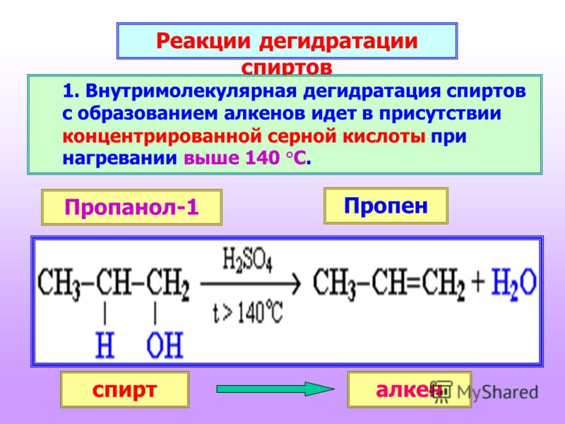 Реакции дегидратации спиртов 1. Внутримолекулярная дегидратация спиртов с образованием алкенов идет в присутствии концентрированной серной кислоты при нагревании выше 140 °С. спирталкен Пропанол-1 Пропен