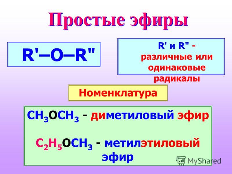 Простые эфиры R'–O–R CH 3 OCH 3 - диметиловый эфир C 2 H 5 OCH 3 - метилэтиловый эфир R' и R - различные или одинаковые радикалы Номенклатура