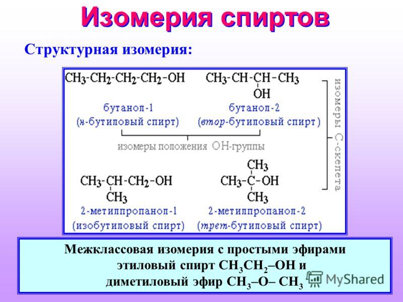 Изомерия спиртов Cтруктурная изомерия: Межклассовая изомерия с простыми эфирами этиловый спирт СН 3 CH 2 –OH и диметиловый эфир CH 3 –O– CH 3