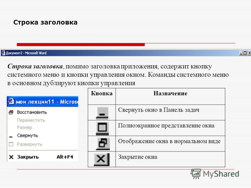 Строка заголовка Строка заголовка, помимо заголовка приложения, содержит кнопку системного меню и кнопки управления окном. Команды системного меню в основном дублируют кнопки управления КнопкаНазначение Свернуть окно в Панель задач Полноэкранное пред
