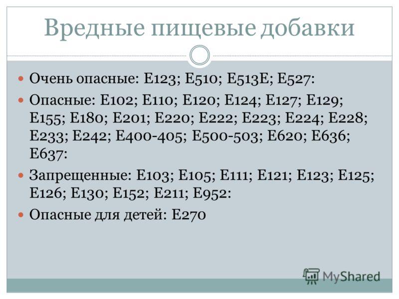 Вредные пищевые добавки Очень опасные: Е123; Е510; Е513Е; Е527: Опасные: Е102; Е110; Е120; Е124; Е127; Е129; Е155; Е180; Е201; Е220; Е222; Е223; Е224; Е228; Е233; Е242; Е400-405; Е500-503; Е620; Е636; Е637: Запрещенные: Е103; Е105; Е111; Е121; Е123;