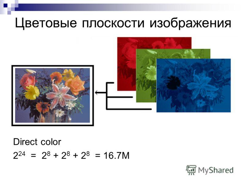 Цветовые плоскости изображения Direct color 2 24 = 2 8 + 2 8 + 2 8 = 16.7M