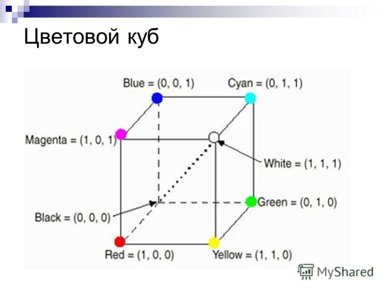 Цветовой куб