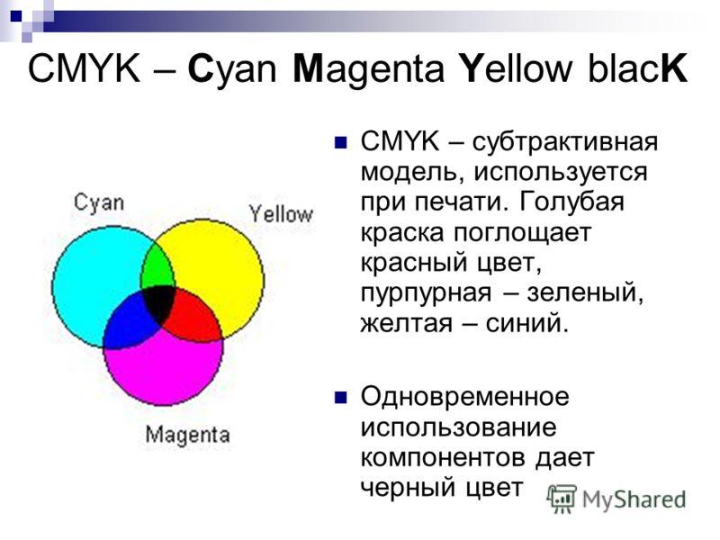 CMYK – Cyan Magenta Yellow blacK CMYK – субтрактивная модель, используется при печати. Голубая краска поглощает красный цвет, пурпурная – зеленый, желтая – синий. Одновременное использование компонентов дает черный цвет