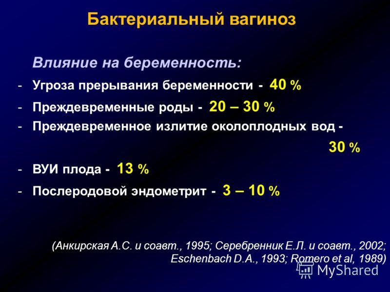 Бактериальный вагиноз Влияние на беременность: -Угроза прерывания беременности - 40 % -Преждевременные роды - 20 – 30 % -Преждевременное излитие околоплодных вод - 30 % -ВУИ плода - 13 % -Послеродовой эндометрит - 3 – 10 % (Анкирская А.С. и соавт., 1
