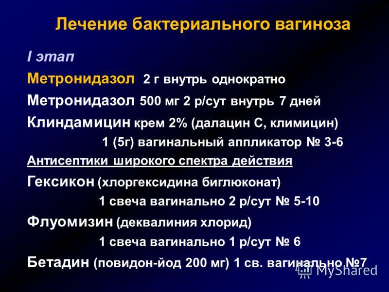 Лечение бактериального вагиноза I этап Метронидазол 2 г внутрь однократно Метронидазол 500 мг 2 р/сут внутрь 7 дней Клиндамицин крем 2% (далацин С, климицин) 1 (5г) вагинальный аппликатор 3-6 Антисептики широкого спектра действия Гексикон (хлоргексид