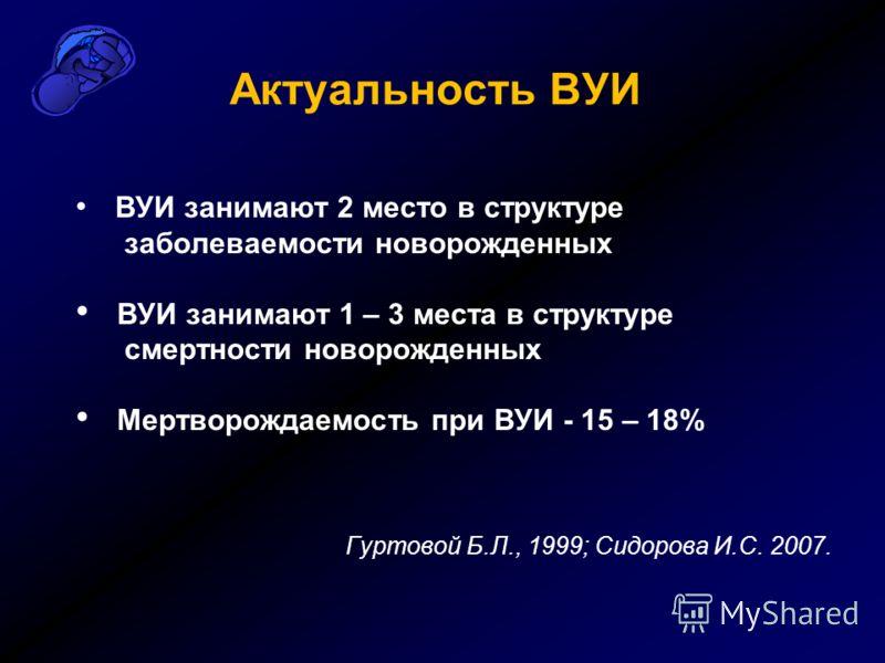 Актуальность ВУИ ВУИ занимают 2 место в структуре заболеваемости новорожденных ВУИ занимают 1 – 3 места в структуре смертности новорожденных Мертворождаемость при ВУИ - 15 – 18% Гуртовой Б.Л., 1999; Сидорова И.С. 2007.