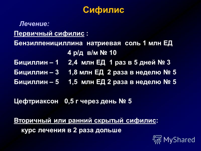 Сифилис Лечение: Первичный сифилис : Бензилпенициллина натриевая соль 1 млн ЕД 4 р/д в/м 10 Бициллин – 1 2,4 млн ЕД 1 раз в 5 дней 3 Бициллин – 3 1,8 млн ЕД 2 раза в неделю 5 Бициллин – 5 1,5 млн ЕД 2 раза в неделю 5 Цефтриаксон 0,5 г через день 5 Вт