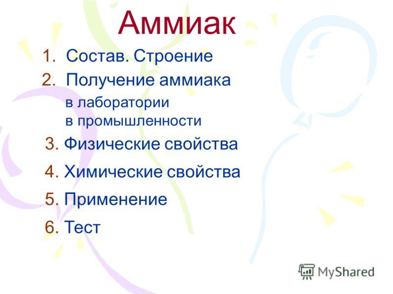 Аммиак 1. Состав. Строение 3. Физические свойства 2. Получение аммиака в лаборатории в промышленности 4. Химические свойства 5. Применение 6. Тест
