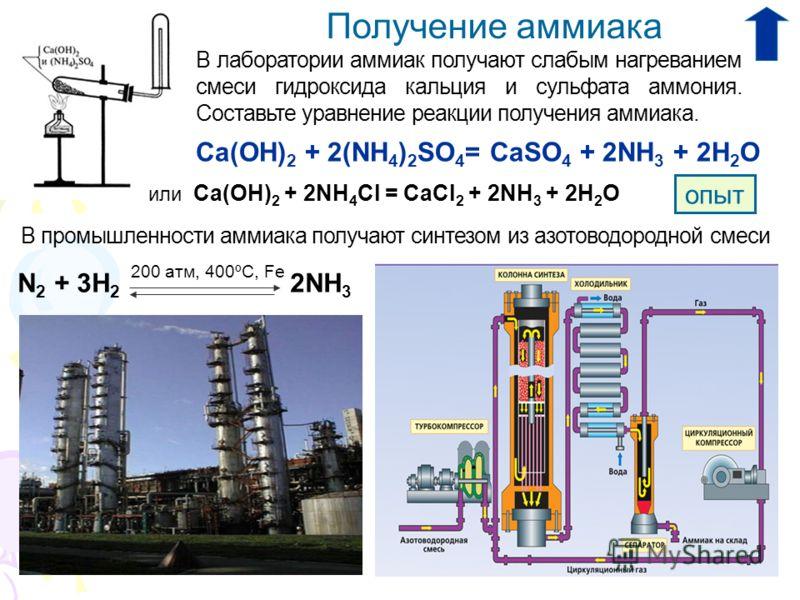 Получение аммиака В лаборатории аммиак получают слабым нагреванием смеси гидроксида кальция и сульфата аммония. Составьте уравнение реакции получения аммиака. Ca(OH) 2 + 2(NH 4 ) 2 SO 4 = CaSO 4 + 2NH 3 + 2H 2 O В промышленности аммиака получают синт