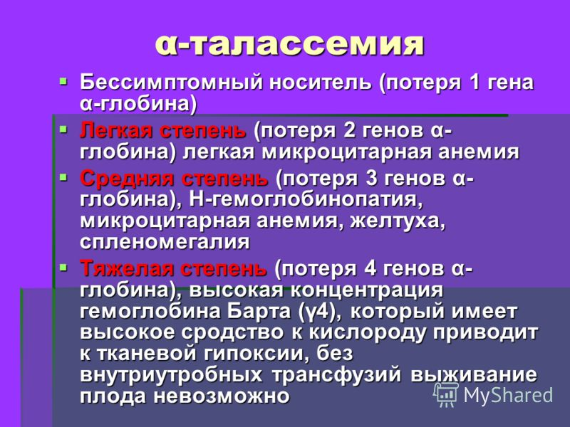 α-талассемия Бессимптомный носитель (потеря 1 гена α-глобина) Бессимптомный носитель (потеря 1 гена α-глобина) Легкая степень (потеря 2 генов α- глобина) легкая микроцитарная анемия Легкая степень (потеря 2 генов α- глобина) легкая микроцитарная анем