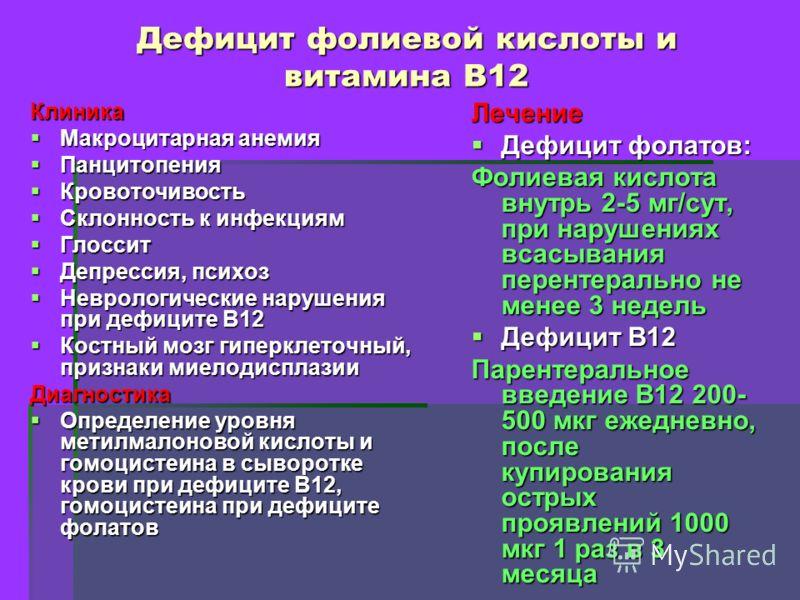 Дефицит фолиевой кислоты и витамина В12 Клиника Макроцитарная анемия Макроцитарная анемия Панцитопения Панцитопения Кровоточивость Кровоточивость Склонность к инфекциям Склонность к инфекциям Глоссит Глоссит Депрессия, психоз Депрессия, психоз Неврол