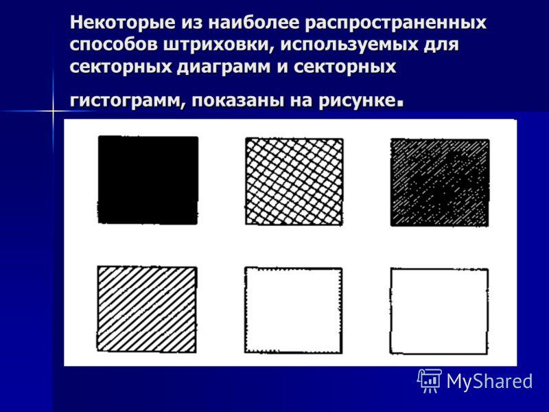 Некоторые из наиболее распространенных способов штриховки, используемых для секторных диаграмм и секторных гистограмм, показаны на рисунке.