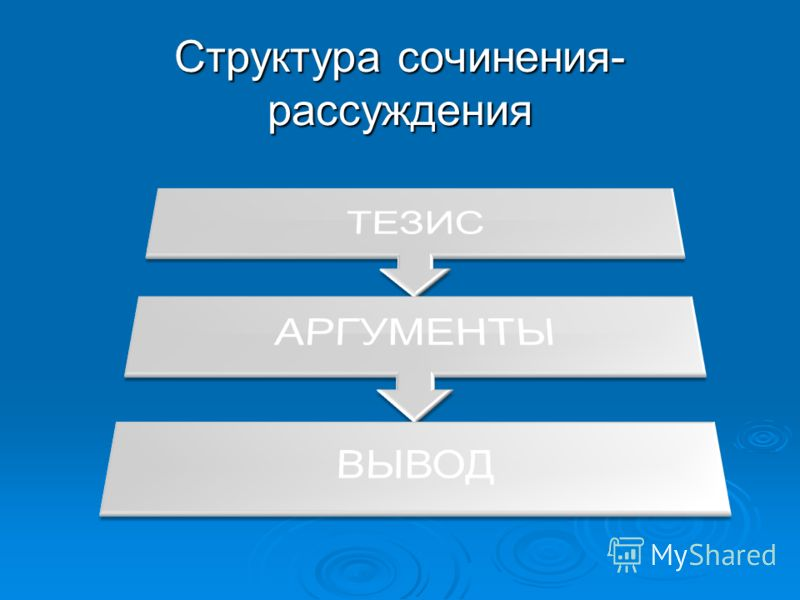 Структура сочинения- рассуждения