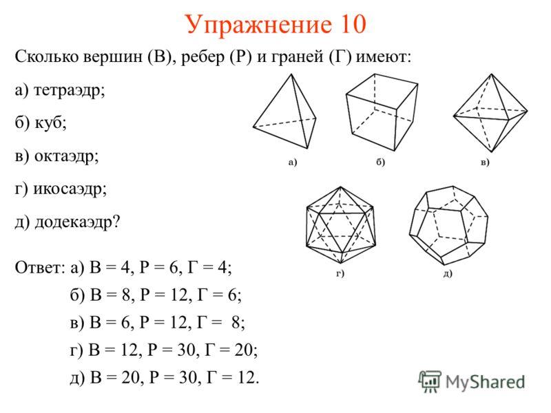 Упражнение 10 Сколько вершин (В), ребер (Р) и граней (Г) имеют: а) тетраэдр; б) куб; в) октаэдр; г) икосаэдр; д) додекаэдр? Ответ: а) В = 4, Р = 6, Г = 4; б) В = 8, Р = 12, Г = 6; в) В = 6, Р = 12, Г = 8; г) В = 12, Р = 30, Г = 20; д) В = 20, Р = 30,