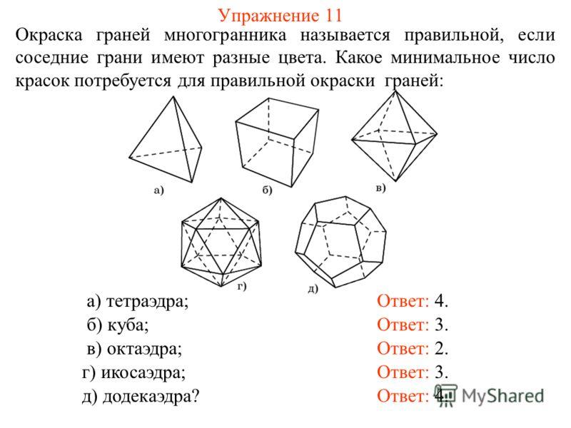 Упражнение 11 Окраска граней многогранника называется правильной, если соседние грани имеют разные цвета. Какое минимальное число красок потребуется для правильной окраски граней: Ответ: 4.а) тетраэдра; б) куба; в) октаэдра; г) икосаэдра; д) додекаэд