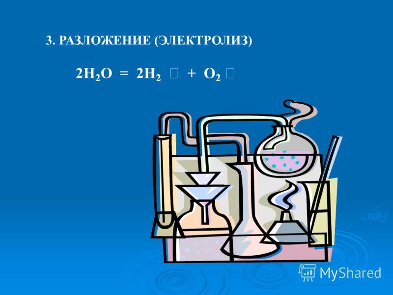 3. РАЗЛОЖЕНИЕ (ЭЛЕКТРОЛИЗ) 2H 2 O = 2H 2 + O 2