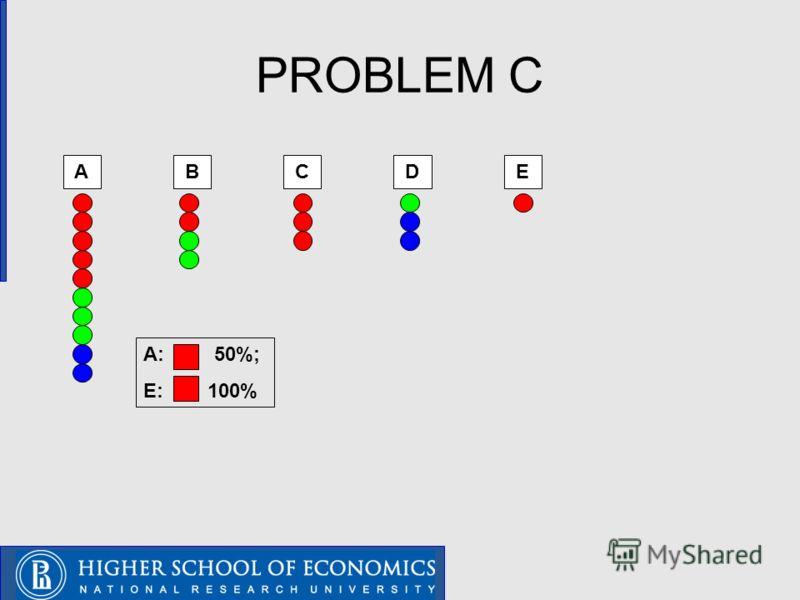 PROBLEM C ABCDE A: 50%; E: 100%