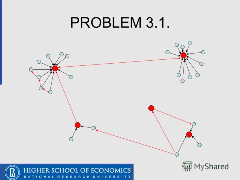 PROBLEM 3.1.