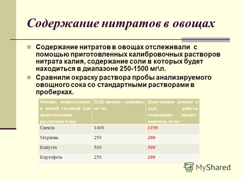 Содержание нитратов в овощах Содержание нитратов в овощах отслеживали с помощью приготовленных калибровочных растворов нитрата калия, содержание соли в которых будет находиться в диапазоне 250-1500 мг\л. Сравнили окраску раствора пробы анализируемого